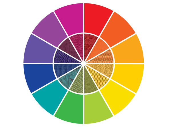 The Color Wheel Is Typically Cut Into A 12 Piece Pie Below You Can See How This Created Are Probably Already Familiar With Primary And