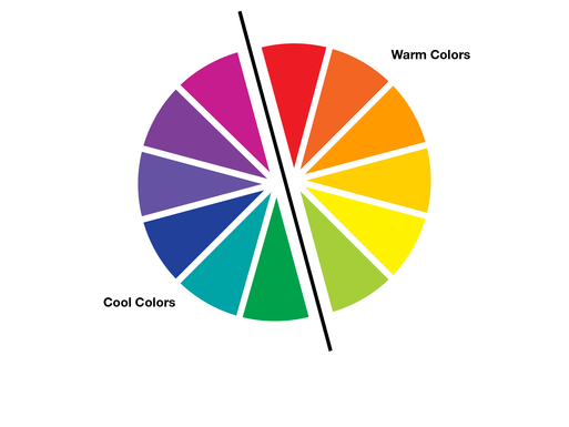 If You Split The Color Wheel Down Middle Like Above Image Left Side Contains What Are Called Cool Colors Right Warm