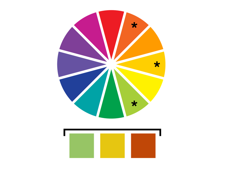 This Color Palette Is Closely Related To Analogous But Instead Of Using Colors Directly Next Ot Each Other On The Wheel You Take Every
